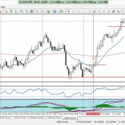 5 Tips for Learning More With Forex Demo Trading