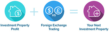Property Investment and Forex Trading