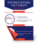 The Price Pattern Factsheets