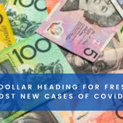 Aussie Dollar Heading for Fresh Lows Amidst New Cases of COVID-19